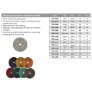 PPE5-0400 - DRY POLISHING PAD 5